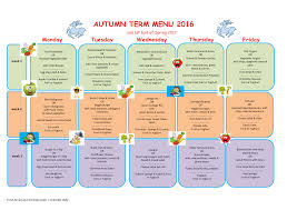 Autumn Dinner Menus Documents All Documents