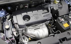 Toyota engines - Toyota Engines Timeline