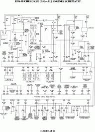 Beautiful 1995 jeep cherokee wiring schematic image electrical