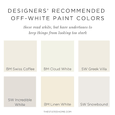 best white paint for walls the stated