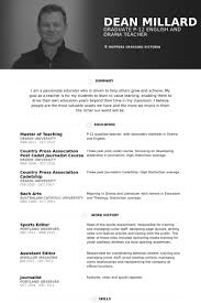 Cheap curriculum vitae editor websites for mba