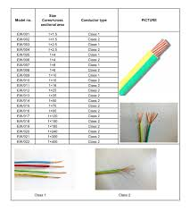 Sizing Ground Wire Size - Wire Center •