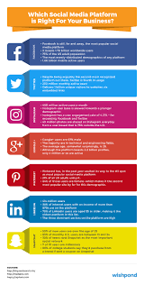 Social Media Marketing Plan Social Media Marketing Plan An 24Step Template 1