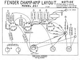 fender champ wiring diagram fender wiring diagrams online fender champ 5c1 wiring diagram my fender champ vintage amps