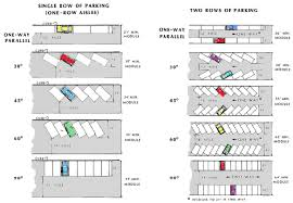 parking dimensions.  Dimensions Parking Stall Dimensions In S