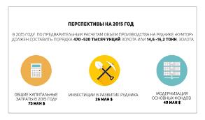 Отчет по производственной практике финансы и кредит  Банк рефератов купить готовые отчеты по практике