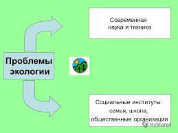 Экологическое воспитание младших школьников во внеурочной  Дипломная работа Экологическое воспитание младших школьников kvartiry goryachij klyuch ru