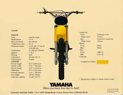 ducati monster 696 wiring diagram wirdig ducati monster s4 wiring diagram on ducati monster 696 wiring diagram