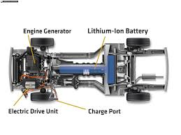 electric car engine diagram electric image wiring pure adrenaline 2010 on electric car engine diagram