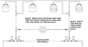 rodder hot rod mini truck kit complete fittings air ride i445 photobucket com albums qq175 newmaticsinc