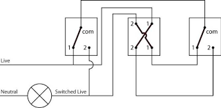 5 way switch wiring diagram light wiring diagram 5 Way Switch Wiring Diagram 3 way switch wiring diagram variation 5 electrical wiring a 5 way switch diagram