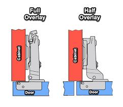 installing concealed cabinet door