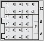 delco car radio stereo audio wiring diagram autoradio connector delco car radio stereo audio wiring diagram autoradio connector wire installation schematic schema esquema de conexiones stecker konektor connecteur cable