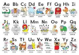 My Alphabet Chart Silly Alphabet Poster Learn My Abc Chart Fun Children