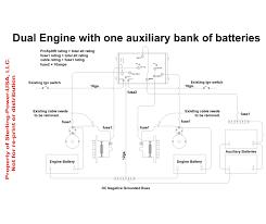 battery isolator wiring diagram battery wiring diagrams deep cycle battery wiring at Dual Rv Battery Wiring Diagram