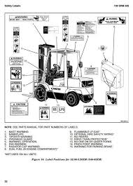 hyster h60xm parts manual hyster h hm forklift wiring diagram Hyster Fork Lift Parts Diagram hyster forklift truck h series xm