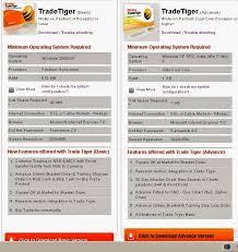 Trade Tiger Chart Sharekhan Trade Tiger System Requirements Sharekhans