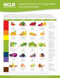 season al what are the benefits of eating seasonal fruits and vegetables