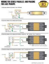 hss wiring diagram coil tap images hss wiring push pull wiring diagram for les paul lace pickups