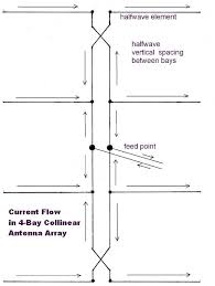 how to build a uhf antenna page 148 avs forum home theater discussions and reviews