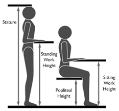 Table Chair Height Chart Ki Europe Education Chair Table Sizing Guide