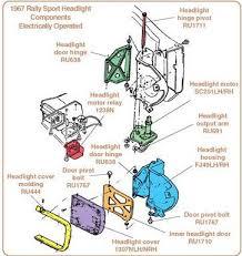 1968 camaro fuse box diagram wiring diagram simonand 1968 camaro wiring diagram pdf at 1967 Camaro Wiring Schematic