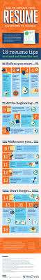 Check out check out Net Credit's infographic below for 18 tips to improve  your resume.