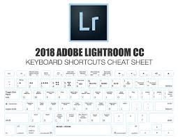 2018 adobe lightroom keyboard shortcuts cheat sheet