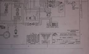american ironhorse wiring diagram and pdf file format american ironhorse wiring diagram 2005 and 2006 pdf file format