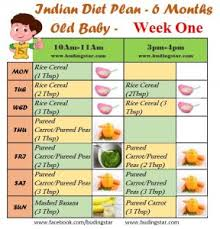 5 Month Old Baby Food Chart 4 Months Old Baby Feeding Chart Food Chart For 8 Months