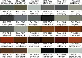 Bs To Ral Conversion Chart Ral Colour System These Colour Charts Are For Reference Only