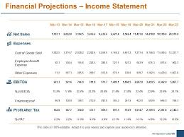 Financial Projections Income Statement Ppt Powerpoint