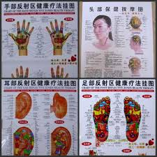 Hand Reflection Chart Foot Reflective Zones Related Keywords Suggestions Foot