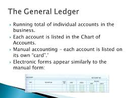 Accounting I General Ledger Ledger Accounting Form Posting