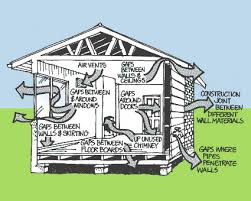 designing an energy efficient home. energy efficient home plans designing an t