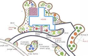 Small Picture Garden Design Garden Design with Mediterranean Landscaping Ideas