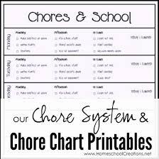 Chore List For Tweens Chore Chart For Teenage Girl Chore