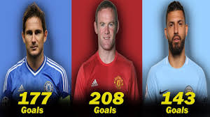 Premier League (EPL) Top Goal Scorers All Time ⚽ Football - YouTube