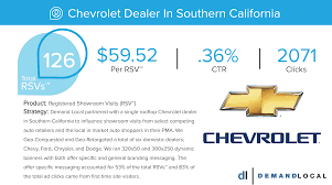 Chevrolet Dealer In Southern California Demand Local Inc