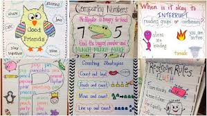 anchor charts for kindergarten 22 kindergarten anchor charts youll want to recreate