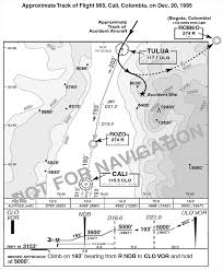 Skcl Charts Accident American Airlines 965
