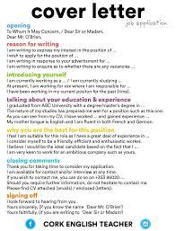 Job Application Vs Resume Cover Letter Pinterest Career