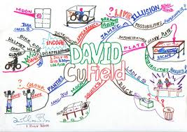 David Copperfield Tickets Seating Chart Learn To Be A Mindmapper Lim Choon Boo My Mind Map On