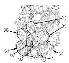 2005 chrysler pacifica v6 3 8l serpentine belt diagram 2005 chrysler pacifica v6 3 8l serpentine belt diagram serpentinebelthq com