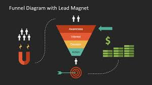 Creative Lead Magnet and Funnel PowerPoint - SlideModel