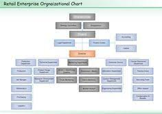 Organizational Chart Infographic For 4 Vector