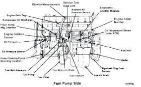 cummins ism ecm wiring diagram brandforesight co cummins wiring diagram ecm pdf isx15 m11 schematic engine plus