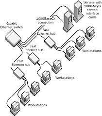 1000basecx in the network encyclopedia 1000basecx