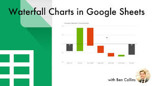 Create Waterfall Charts In Google Sheets Formulas And Apps Script Versions