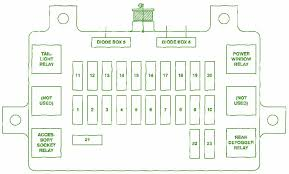 isuzu kb 250 fuse box diagram isuzu wiring diagrams online